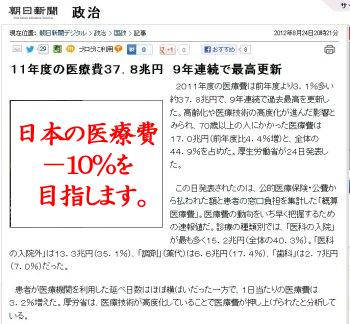 チーム-10%プロジェクト - 大阪のダイエットカフェを5年以内に500店舗に